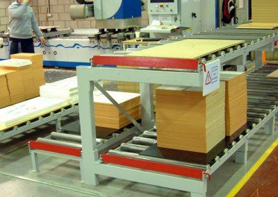 Udrevne baner i møbelproduktion